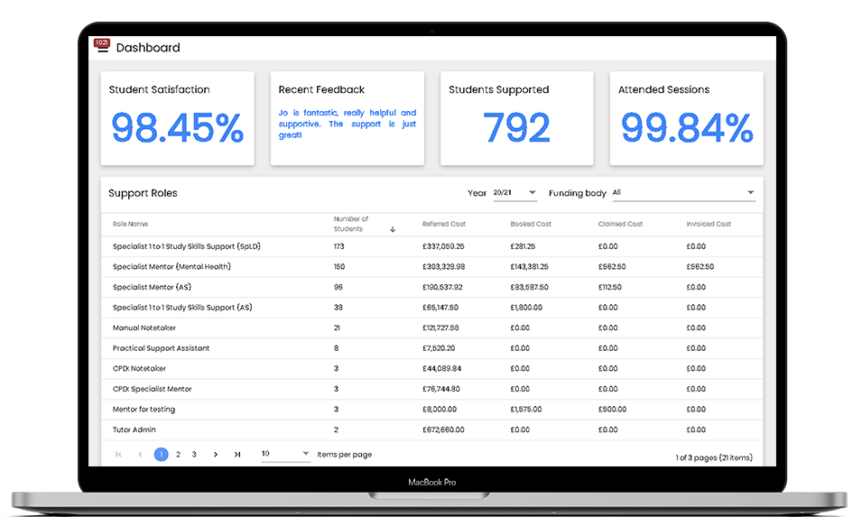 Connect Dashboard